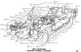 similiar 1966 mustang wiring diagram keywords 1966 mustang horn wiring diagram wiring diagram