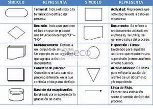 Ejemplo De Flujograma De Empresa De Construccion