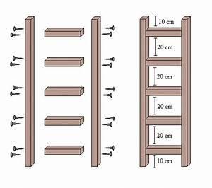 Regal Bauanleitung Holz : schuhregal holz selber bauen ~ Michelbontemps.com Haus und Dekorationen