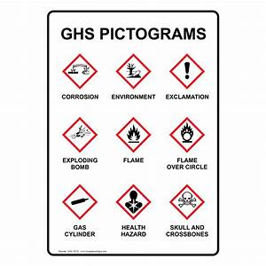 ghs chemical hazard labels With ghs pictogram stickers