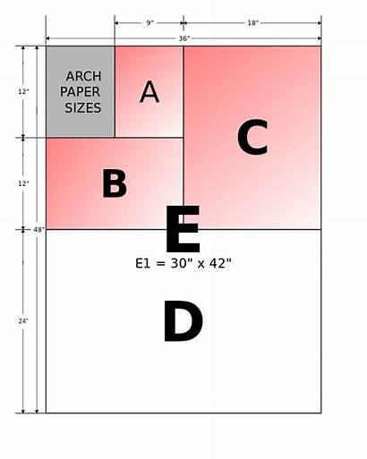 Paper Sizes Arch Svg Pixels V2 Wikimedia