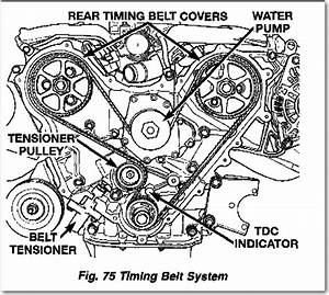 Does The 1999 Chrysler 300m 3 5l Engine Have A Timmimg Belt Or Timming Chain