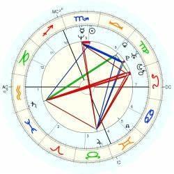 Louis Hamlin Horoscope For Birth Date 29 October 1964