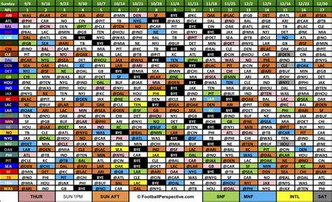 excel spreadsheet  nfl schedule db excelcom