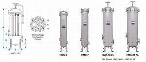 Hmc Multi Cartridge Housings