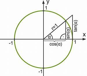 Sinus Cosinus Tangens Winkel Berechnen : trigonometrie winkelfunktion am einheitskreis online erkl rt ~ Themetempest.com Abrechnung