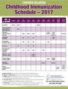Immunization Vaccination Schedule 2017