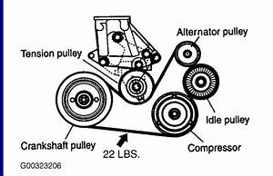07 Kia Sportage Serpentine Belt Diagram  Kia  Auto Parts