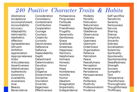 traits habits fran laffertys page