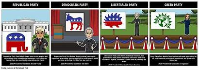 Political Parties Different Party Activities