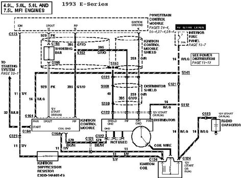 1984 Ford Ignition Wiring by 1984 Ford 460 Electrical Diagram Wiring Diagram For Free