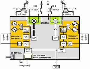 Block Diagram Of The Reconfigurable Rf Converter Rfid