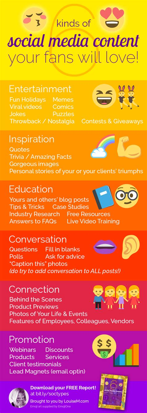 social media content categories  delight  fans