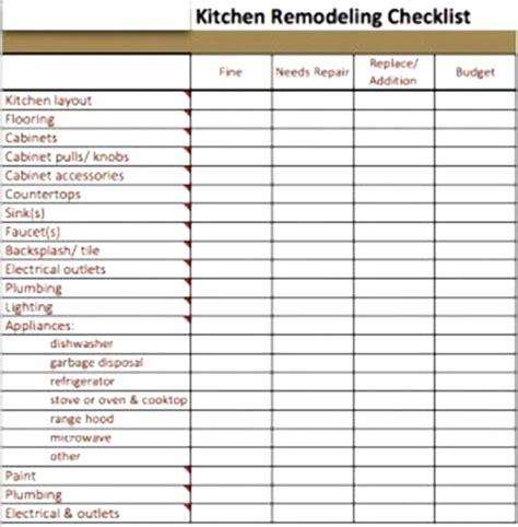 Bathroom Remodeling Checklist  House Design Ideas