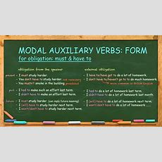 How To Use Modal Auxiliary Verbs For Obligation Must And Have To Youtube