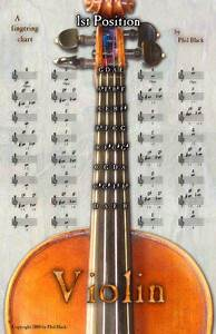 Fingering Charts Violin 120 Dpi