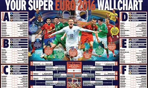 euro  wallchart   print   brilliant