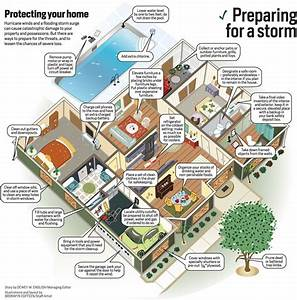 Hurricane Preparation Guide Offers Tips For Getting Your