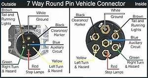 7 Way Truck Wiring Diagram
