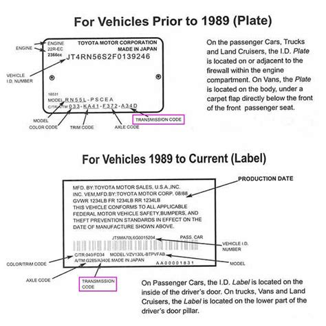 Toyota Truck Transmission Identification