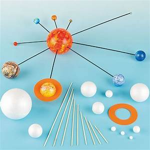Make Your Own Solar System Kits with Various Sizes ...