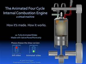 The Animated 4 Cycle Internal Combustion Engine