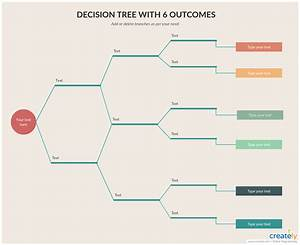 How To Create Beautiful Diagrams For Your Documents And