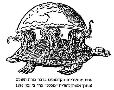 g 233 opolitique biblique le zohar la terre est une balle