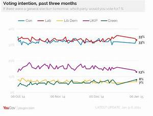 Latest poll has major parties neck and neck in UK election ...