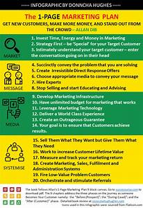 20 Business Building Ideas From 39The 1 Page Marketing Plan