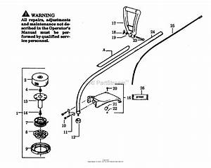 Poulan Yp116 Gas Trimmer Parts Diagram For Cutting Head