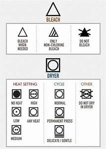 Symboles Lavage Vêtements : le guide ultime du lavage et de l 39 entretien des vetements ~ Melissatoandfro.com Idées de Décoration