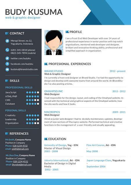 curriculum vitae cv resume templates  classes