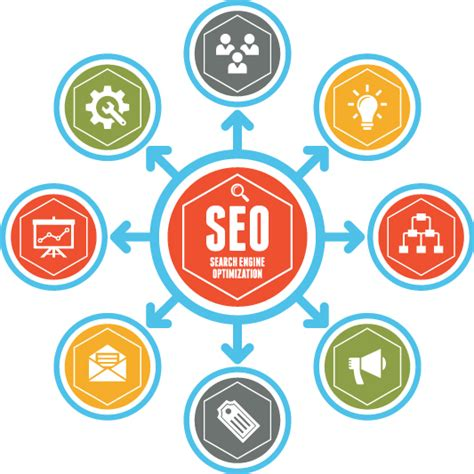 Improve Search Engine Results Optimization