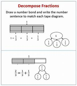Decompose Fractions Using Tape Diagrams  Videos  Homework