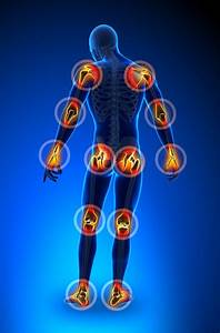 Joint Pain  Facts Types and Prevention  Way To Be Healthy