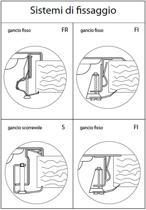 montaggio piano cottura montaggio filotop per piani cottura e lavelli callegari