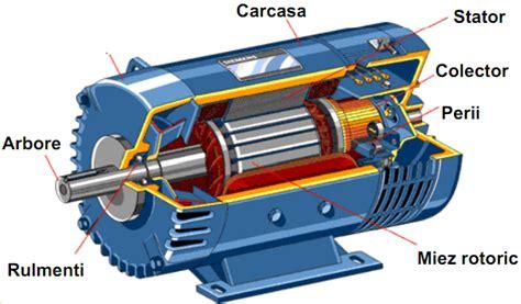 Motoare Electrice Curent Continuu by Mobila Pentru Bucataria Motorul De Curent Alternativ