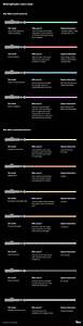 Star Wars Lightsaber Colors and Meaning : coolguides  Lightsaber