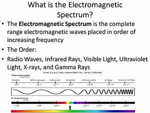 17.2 Waves of the electromagnetic Spectrum - ppt download