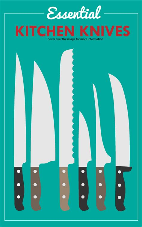 Essential Knives For The Kitchen by Essential Kitchen Knives