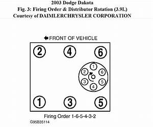 Firing Order  What Is The Firing Order For A 2003 Dodge