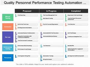 Quality Personnel Performance Testing Automation Manual