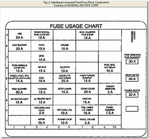 Where Is The Fuse Box Located In A 2001 Oldsmobile Intrigue