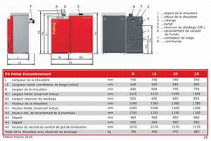 Tarif Chaudiere A Granules : fr ling chaudiere granul s pellet p4 bergerac sarlat ~ Premium-room.com Idées de Décoration