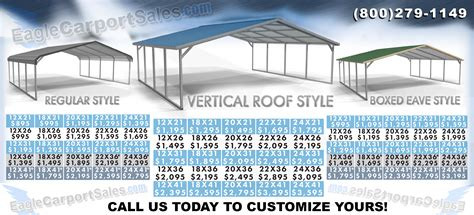 Carport Prices by Metal Carports Factory Direct Lowest Prices Guaranteed