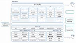 Ibm Cloud Private For Linux U00ae On Ibm U00ae Z And Linuxone Technology Preview