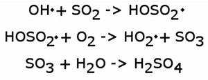 Diagram Of Sulfuric Acid, Diagram, Free Engine Image For ...