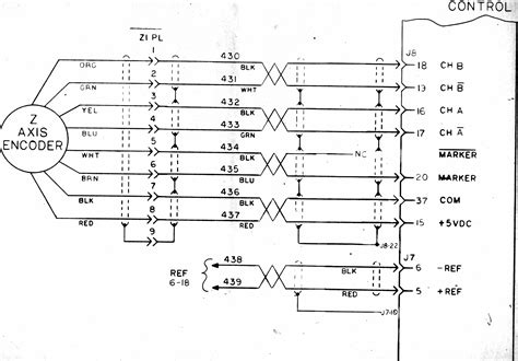 Encoder Wiring Mesa Board Linuxcnc