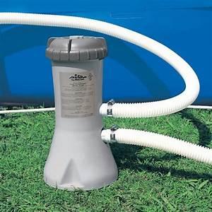 Filtre A Piscine Intex : filtre purateur cartouche 3 8 m h intex piscine et ~ Dailycaller-alerts.com Idées de Décoration